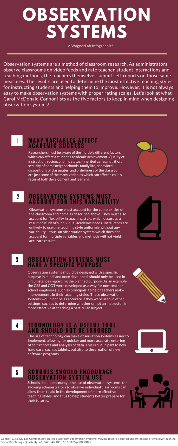 observation-systems-1-infographic